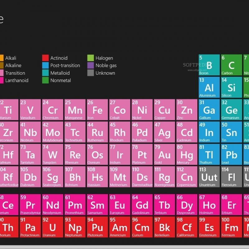 10 Most Popular Periodic Table Wallpaper 1920X1200 FULL HD 1080p For PC Desktop 2018 free download best of hd wallpaper of periodic table periodik tabel 800x800