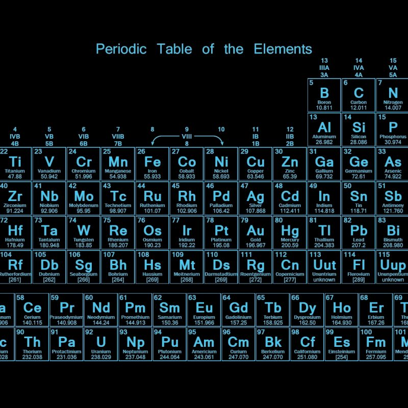 10 Most Popular Periodic Table Wallpaper 1920X1200 FULL HD 1080p For PC Desktop 2018 free download blue neon wallpapers group 80 800x800
