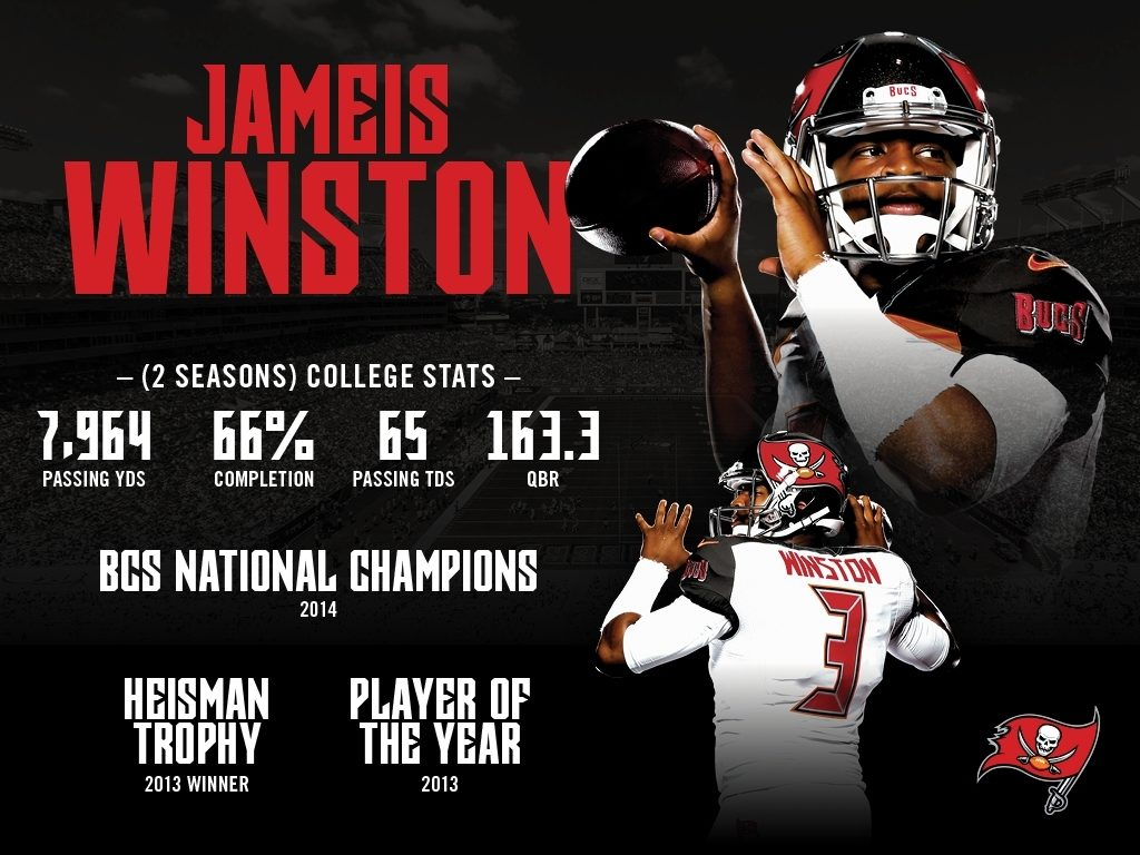 10 Best Jameis Winston Bucs Wallpaper FULL HD 1920×1080 For PC Background 2018 free download buccaneers page 4 1024x768