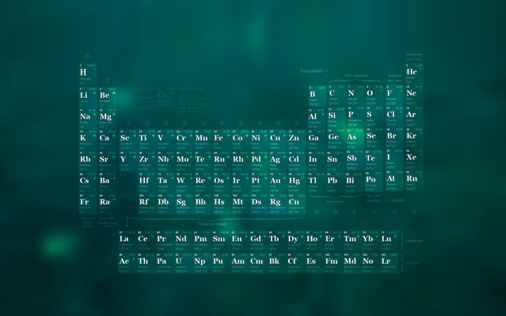 10 New Periodic Table Desktop Background FULL HD 1080p For PC Desktop 2020 free download chemistry periodic table wallpaper 49704 1920x1200 px 1024x640