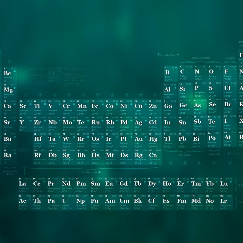 10 Most Popular Periodic Table Wallpaper 1920X1200 FULL HD 1080p For PC Desktop 2018 free download chemistry periodic table wallpaper 49704 1920x1200 px hdwallsource 1 800x800