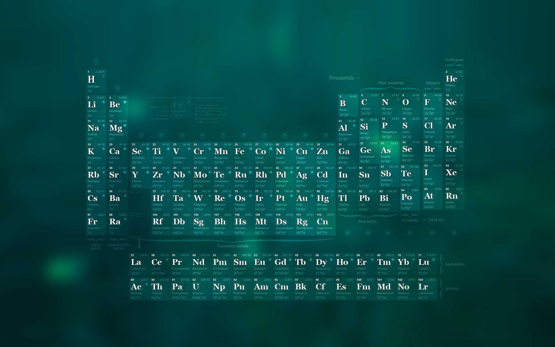 chemistry periodic table wallpaper 49704 1920x1200 px ~ hdwallsource