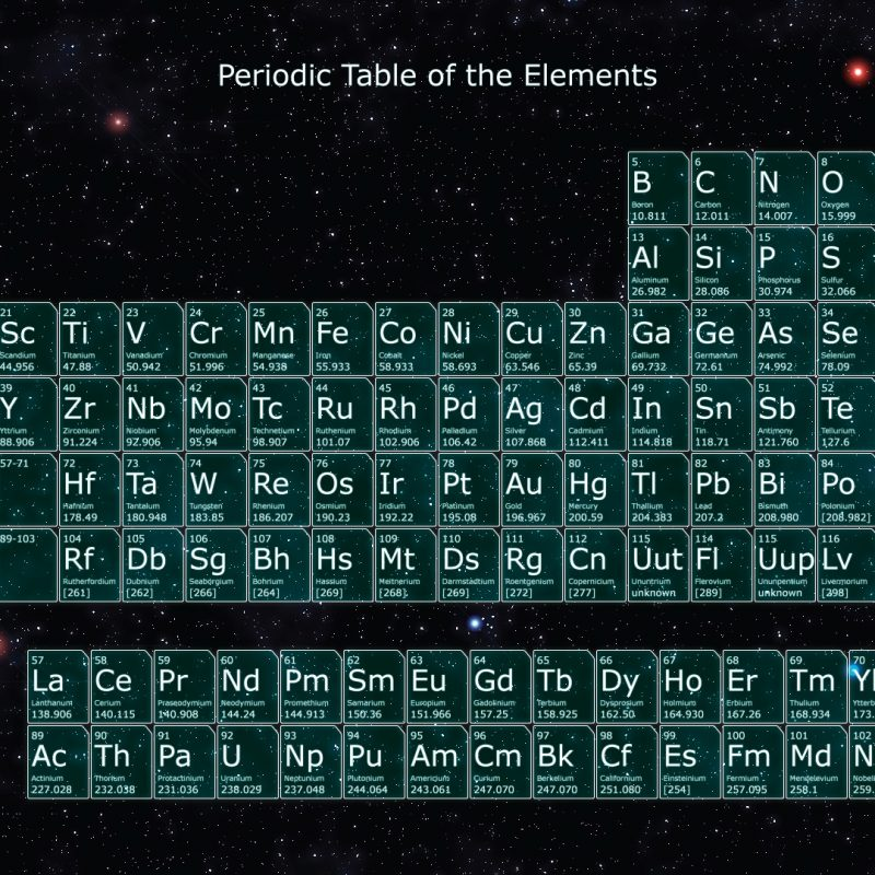 10 Top Periodic Table Background Hd FULL HD 1920×1080 For PC Desktop 2018 free download cool periodic table wallpaper 800x800