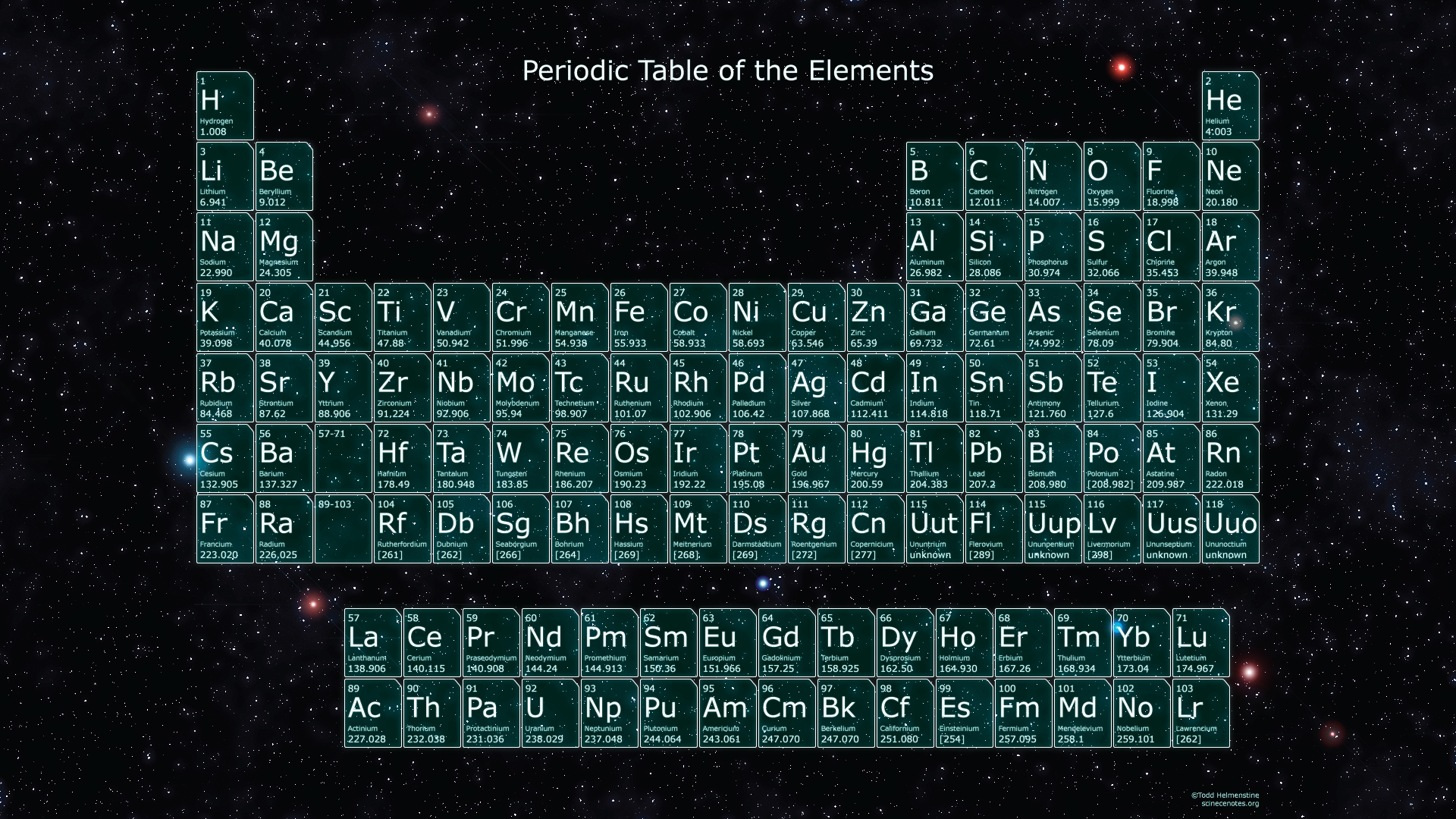 cool periodic table wallpaper