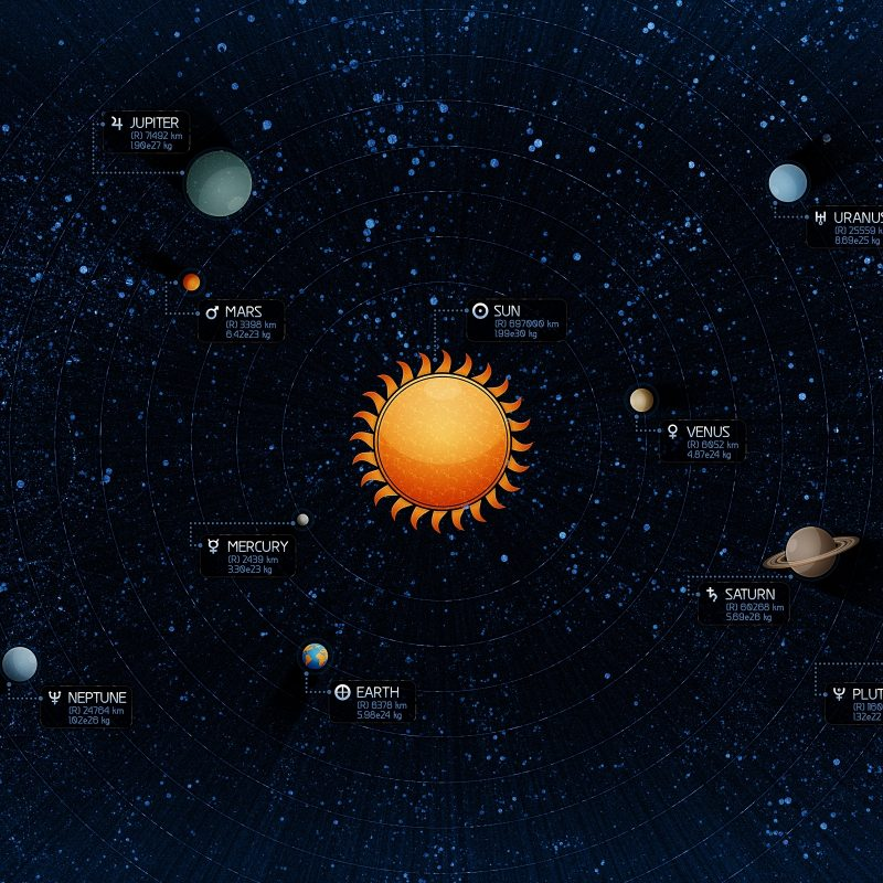10 Top Solar System Desktop Background FULL HD 1920×1080 For PC Background 2020 free download creative graphics solar system wallpapers desktop phone tablet 800x800