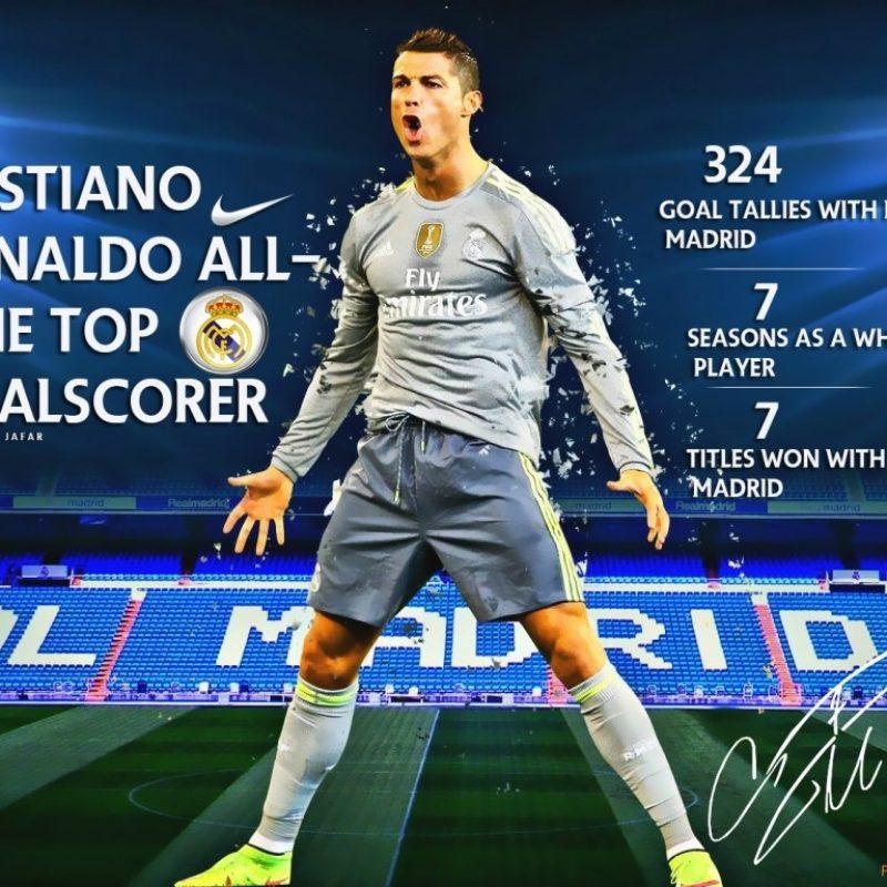 10 Best Cristiano Ronaldo 2015 Wallpaper FULL HD 1920×1080 For PC Desktop 2018 free download cristiano ronaldo 2015 real madrid all time goalscorer wallpapers 800x800
