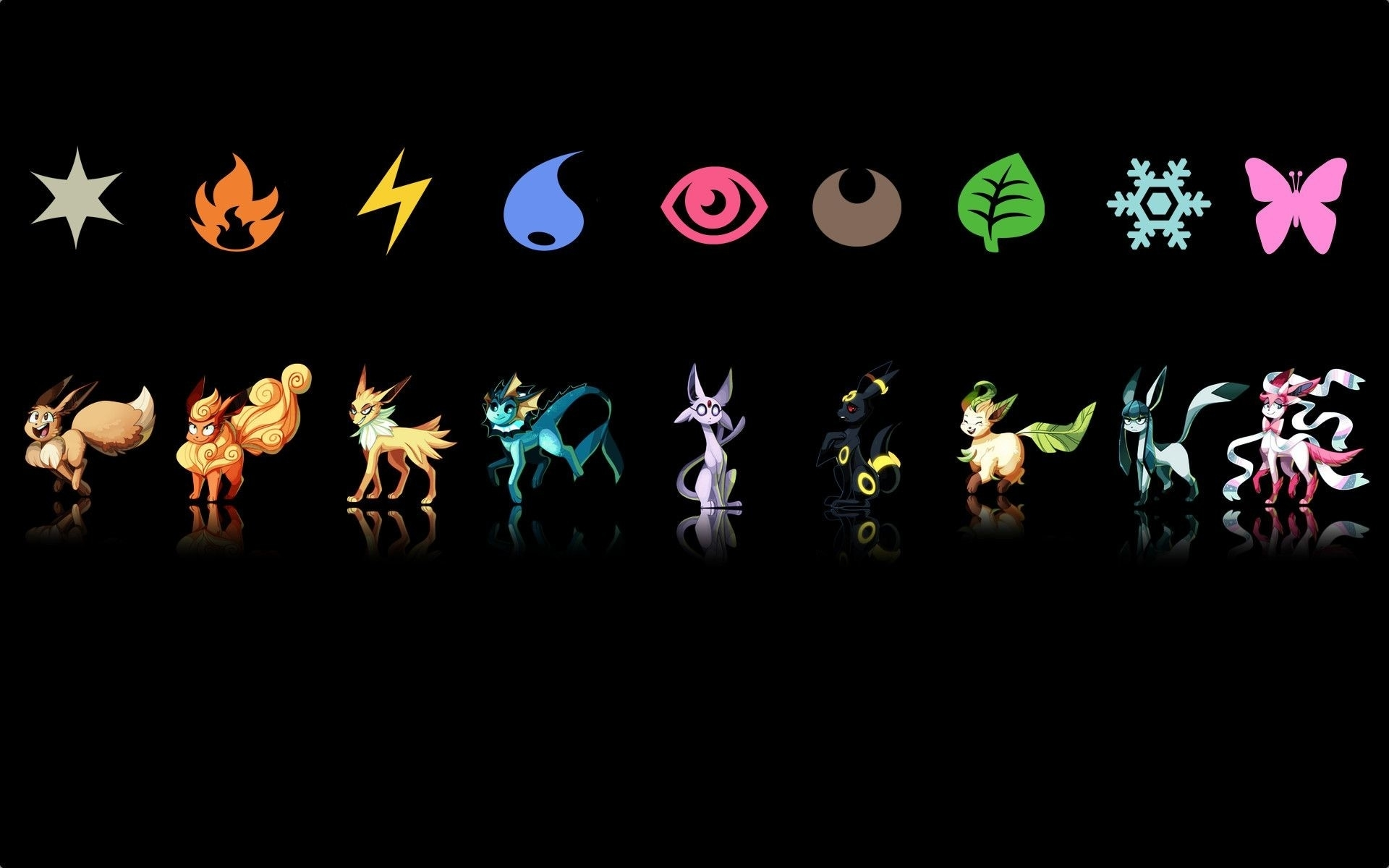 eevee evolution wallpaper (71+ images)