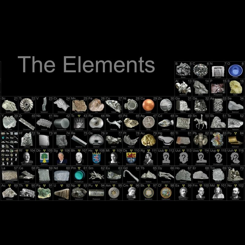 10 Most Popular Hd Periodic Table Wallpaper FULL HD 1080p For PC Desktop 2018 free download geeks images periodic table of the elements wallpaper hd wallpaper 1 800x800