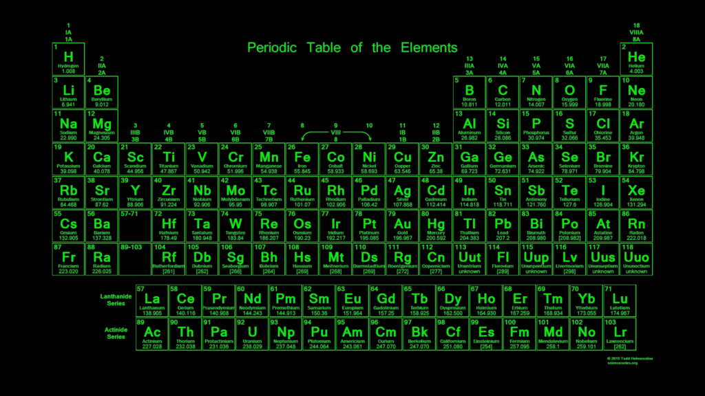 10 New Interactive Periodic Table Wallpaper FULL HD 1920×1080 For PC Desktop 2020 free download glowing neon periodic table wallpapers 2015 1024x576