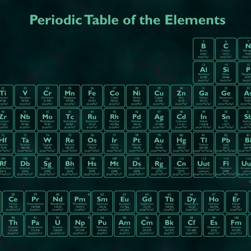 10 Latest Periodic Table Wallpaper 1920X1080 FULL HD 1080p For PC Background 2018 free download hd periodic table wallpaper 70 images 1 800x800