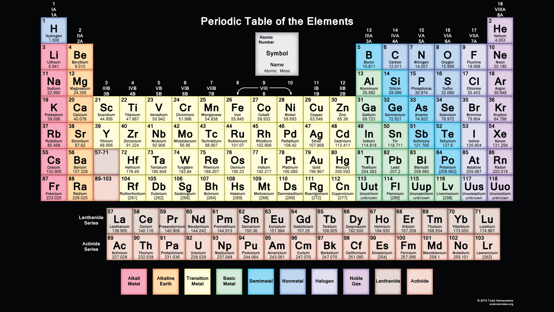 hd periodic table wallpaper - muted colors