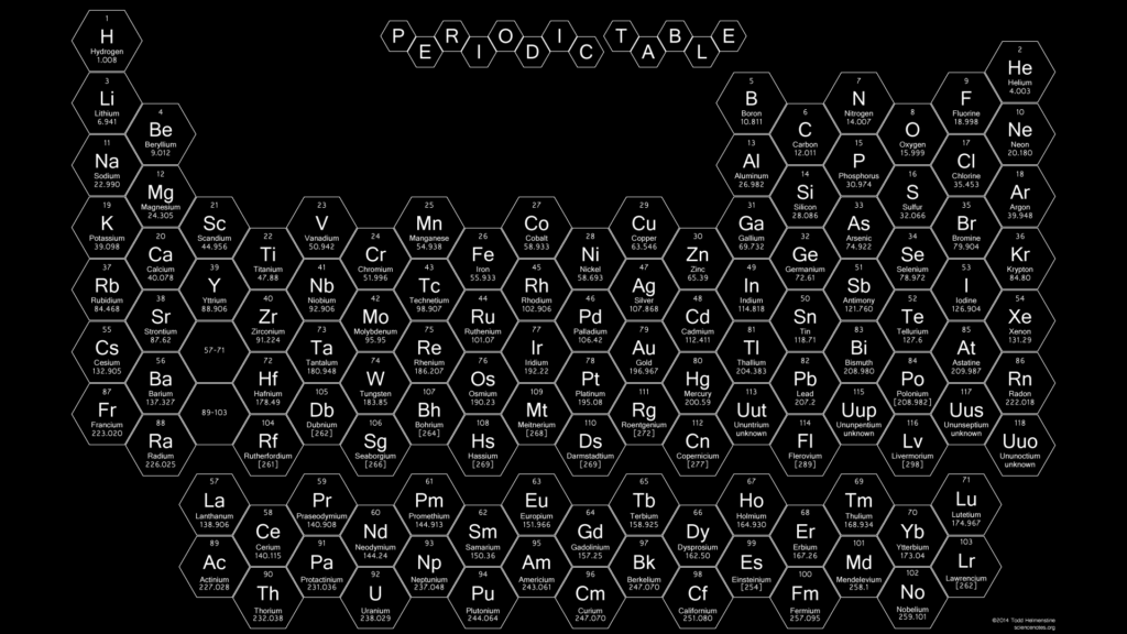 10 New Interactive Periodic Table Wallpaper FULL HD 1920×1080 For PC Desktop 2020 free download hexagon periodic table wallpapers 1024x576