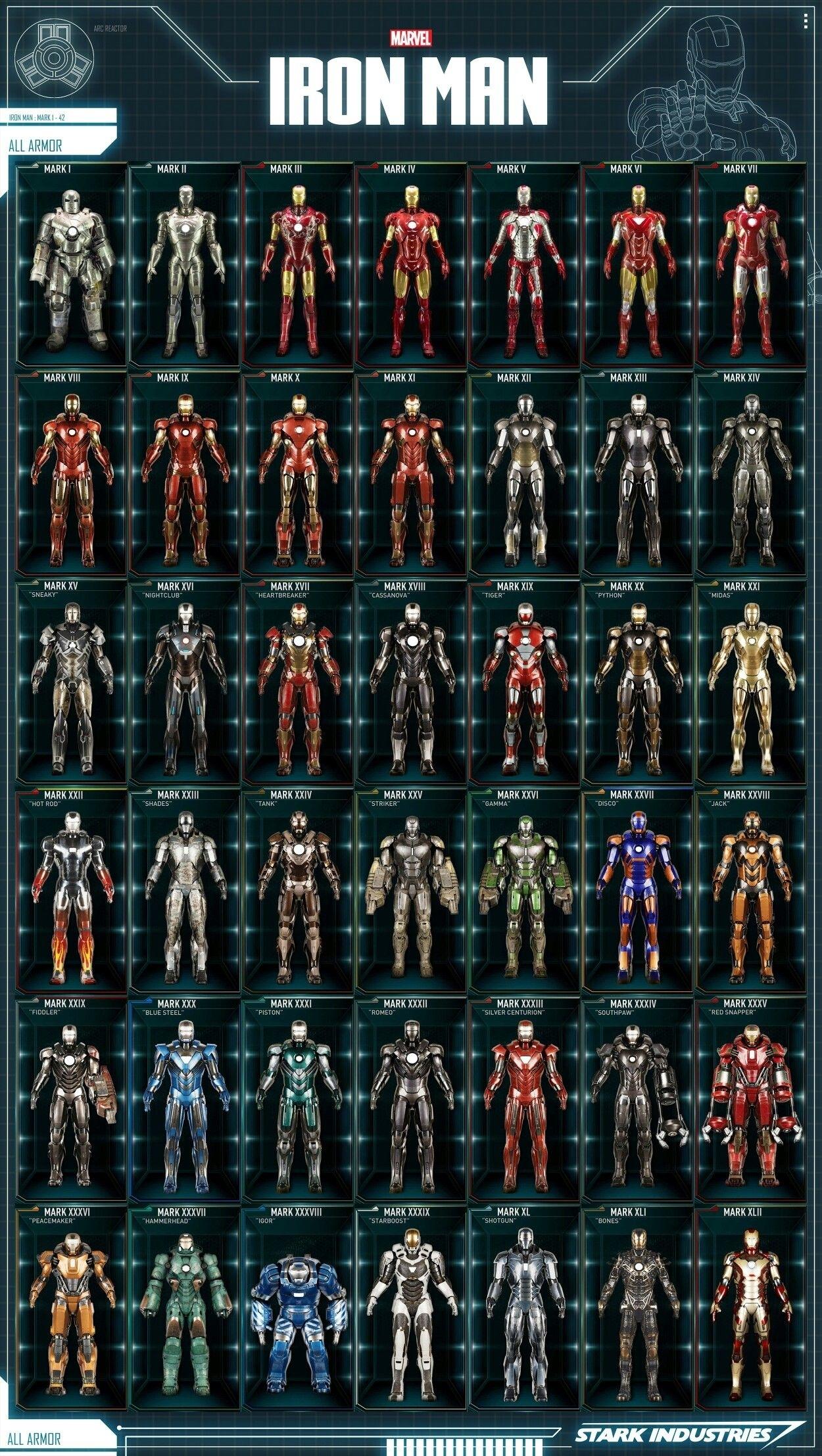 iron man armors | alice | pinterest | iron, marvel and comic