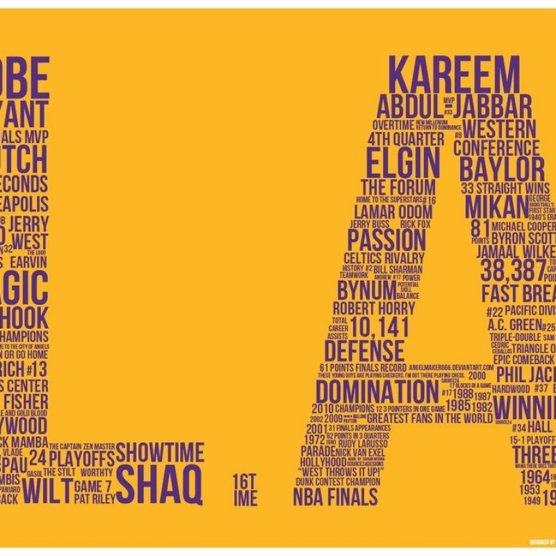 10 Most Popular Los Angeles Lakers Wallpaper Hd FULL HD 1080p For PC Desktop 2018 free download los angeles lakersishaanmishra on deviantart 800x800