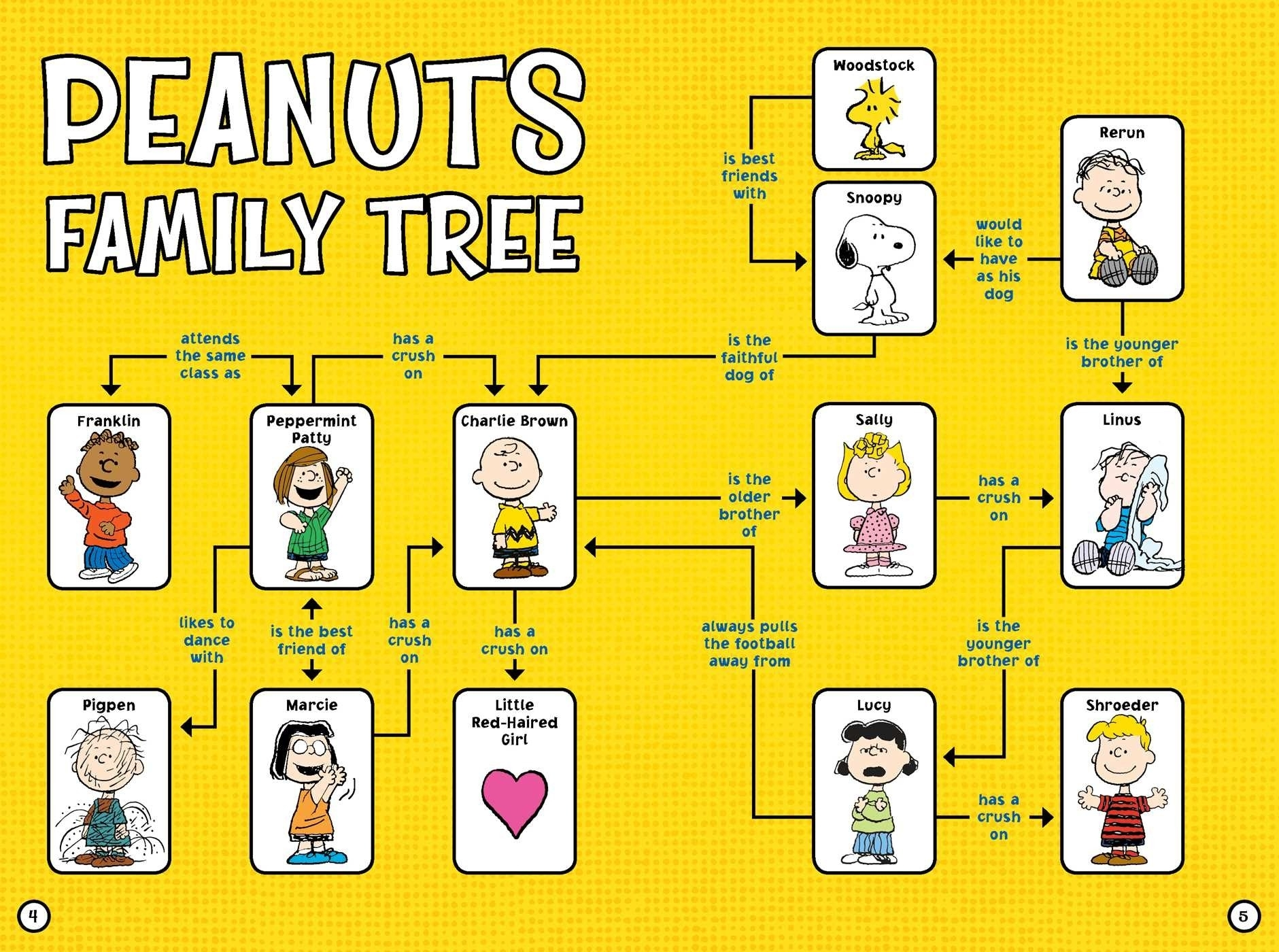 meet the peanuts gang! | bookcharles m. schulz, natalie shaw