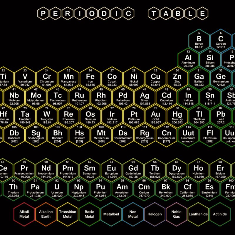 10 Most Popular Periodic Table Wallpaper 1920X1200 FULL HD 1080p For PC Desktop 2018 free download neon hexagon periodic table hd wallpaper wallpapersfans 800x800