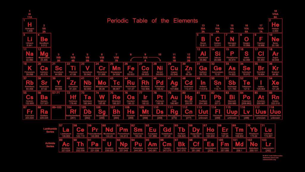 10 New Periodic Table Desktop Background FULL HD 1080p For PC Desktop 2020 free download neon red periodic table wallpaper 1024x576