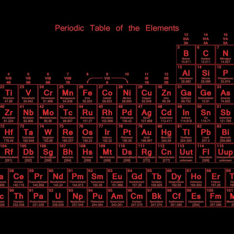 10 Most Popular Hd Periodic Table Wallpaper FULL HD 1080p For PC Desktop 2018 free download neon red periodic table wallpaper 2 800x800
