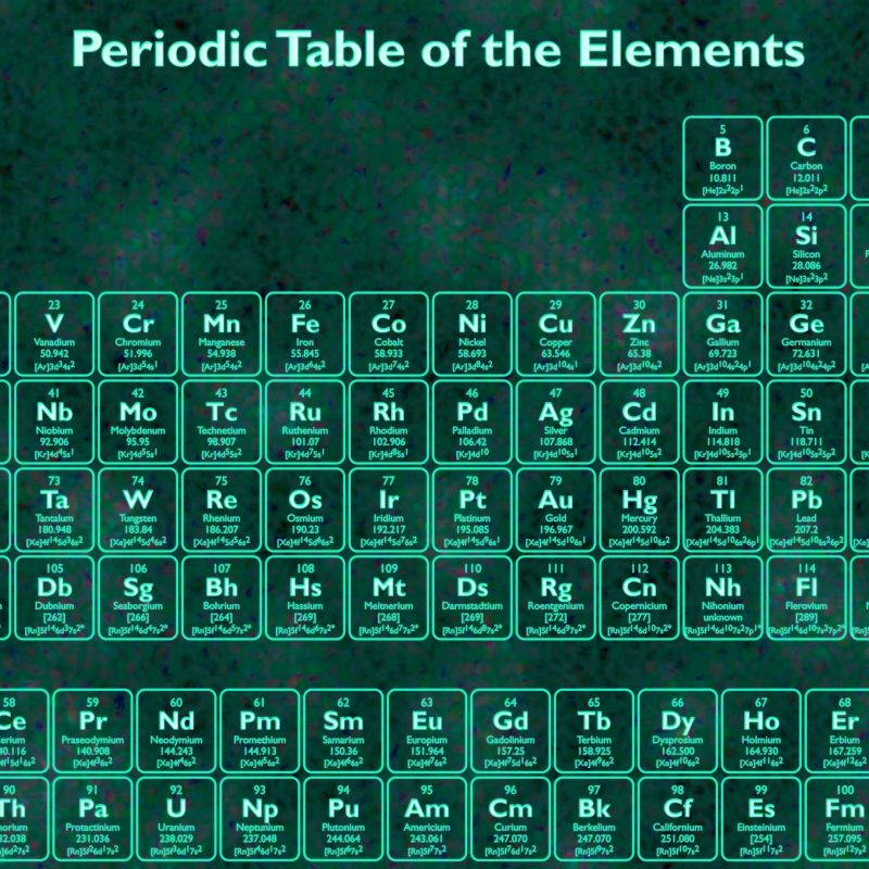 10 Top Periodic Table Background Hd FULL HD 1920×1080 For PC Desktop 2018 free download periodic table as wallpaper ad2c co 800x800