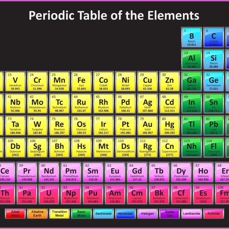 10 Top The Periodic Table Hd FULL HD 1920×1080 For PC Desktop 2018 free download periodic table hd wallpaper periodic table wallpaper pinterest 800x800