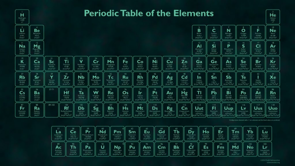 10 New Periodic Table Desktop Background FULL HD 1080p For PC Desktop 2020 free download periodic table of elements desktop wallpaper c2b7e291a0 1024x576