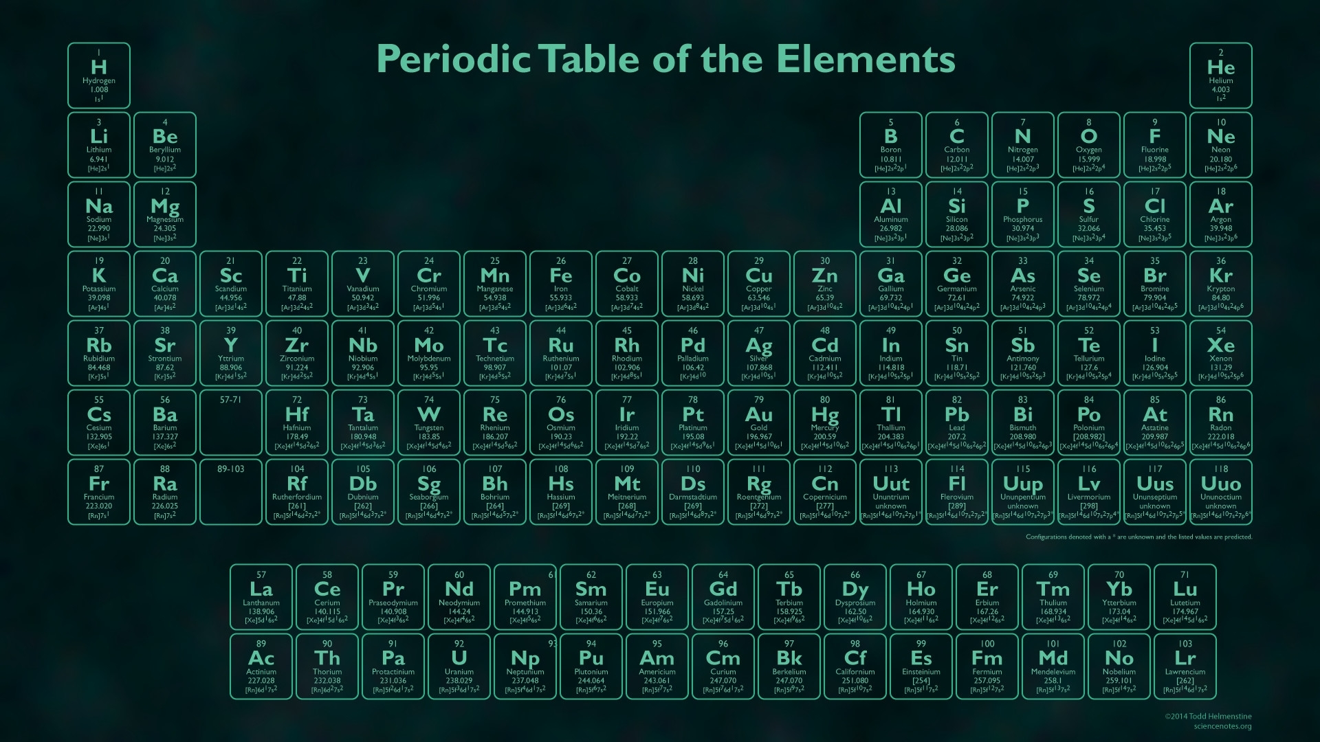 periodic table of elements desktop wallpaper ·①