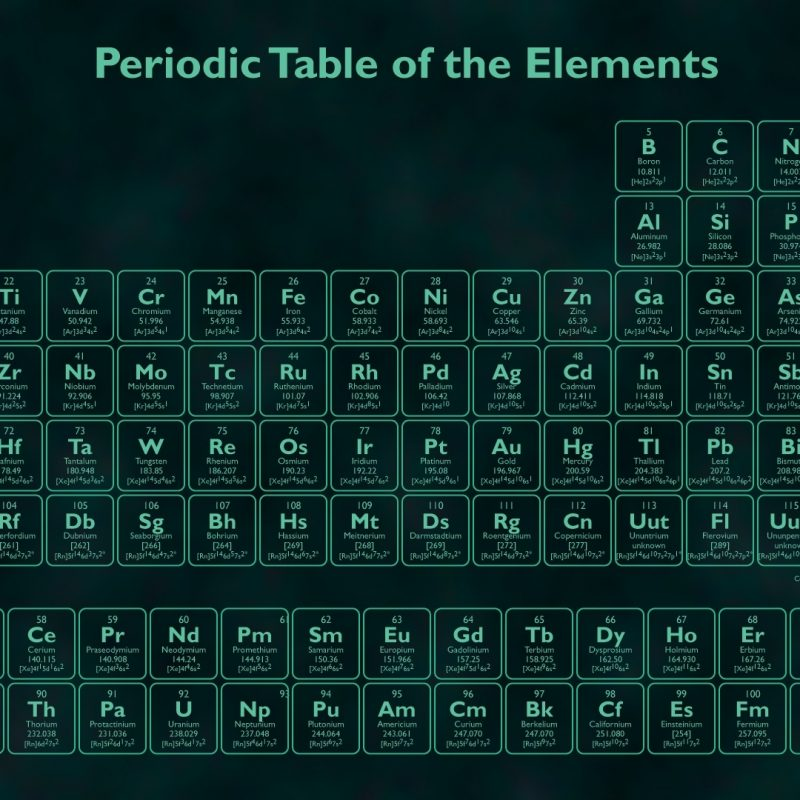10 Most Popular Hd Periodic Table Wallpaper FULL HD 1080p For PC Desktop 2018 free download periodic table wallpaper hd images high quality glow in the dark for 800x800