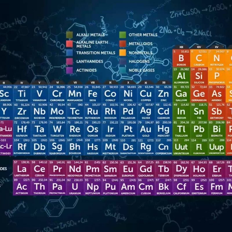 10 Latest Periodic Table Wallpaper 1920X1080 FULL HD 1080p For PC Background 2018 free download periodic table wallpaper wallpaperheat 800x800