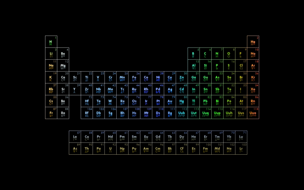 10 New Interactive Periodic Table Wallpaper FULL HD 1920×1080 For PC Desktop 2020 free download periodic table wallpapers periodic table wallpapers and pictures 1024x640