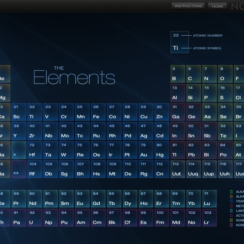 10 Top Periodic Table Background Hd FULL HD 1920×1080 For PC Desktop 2018 free download periodic table wallpapers periodic table wallpapers and pictures 2 800x800
