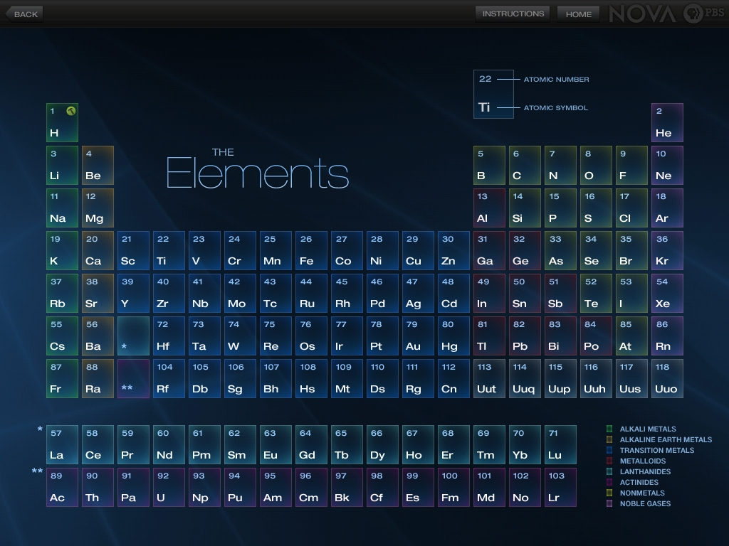 periodic table wallpapers, periodic table wallpapers and pictures
