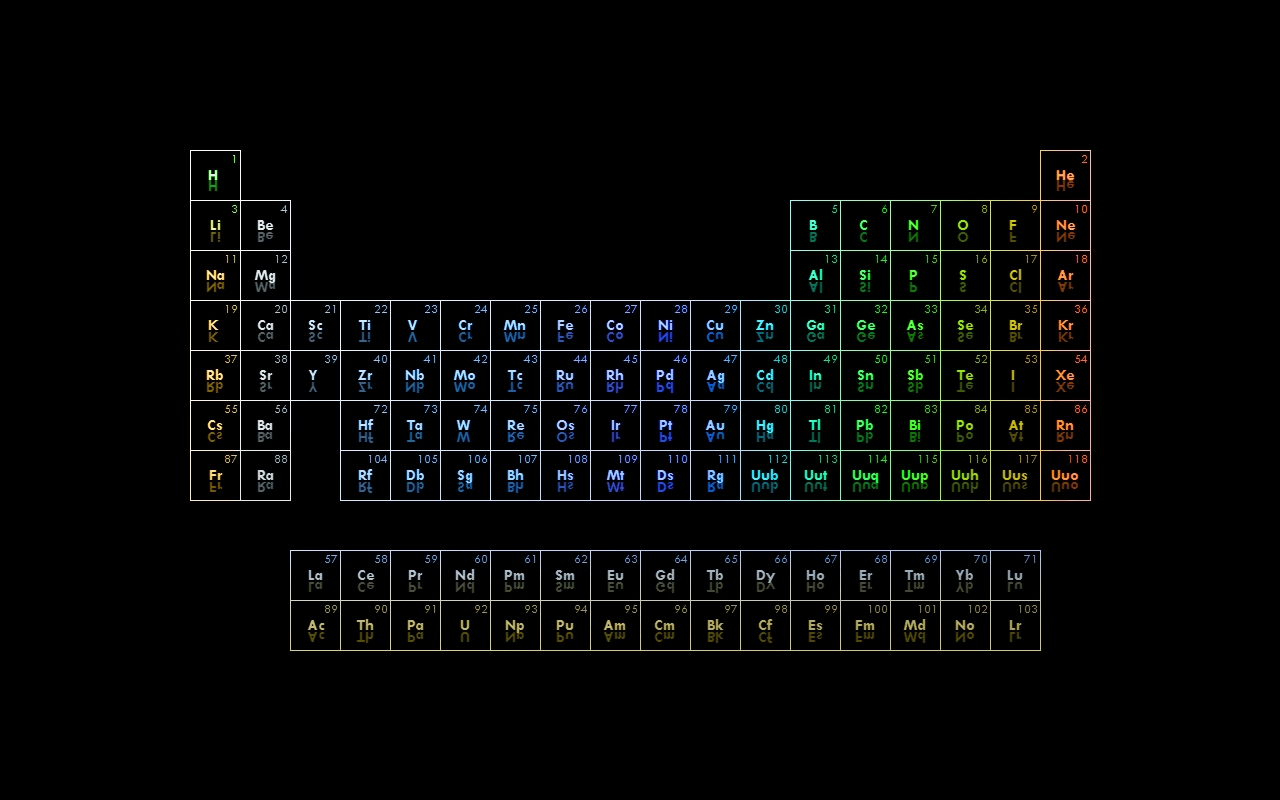 10 Most Popular Periodic Table Wallpaper 1920X1200 FULL HD 1080p For PC Desktop