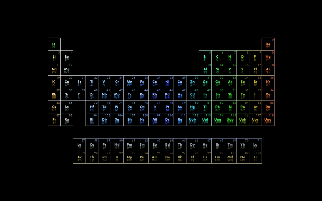 10 New Periodic Table Desktop Background FULL HD 1080p For PC Desktop 2020 free download periodic table wallpapers wallpaper cave 1024x640