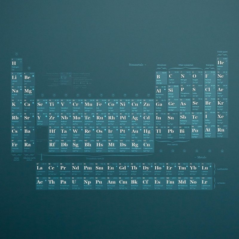 10 Latest Periodic Table Wallpaper 1920X1080 FULL HD 1080p For PC Background 2018 free download periodic table wallpapers wallpaper cave 800x800