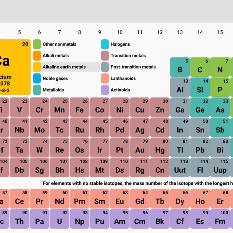 10 Top The Periodic Table Hd FULL HD 1920×1080 For PC Desktop 2020 free download some periodic tables in different designs 800x800