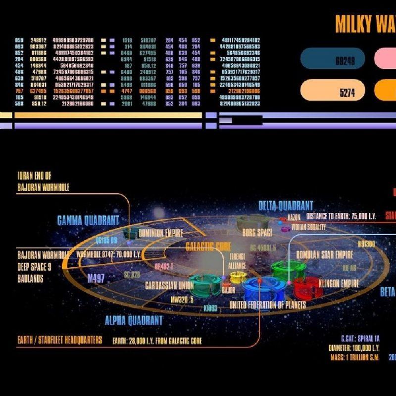 10 New Star Trek Ipad Wallpaper FULL HD 1080p For PC Background 2020 free download star trek fond decran and arriere plan 1280x960 id321820 800x800