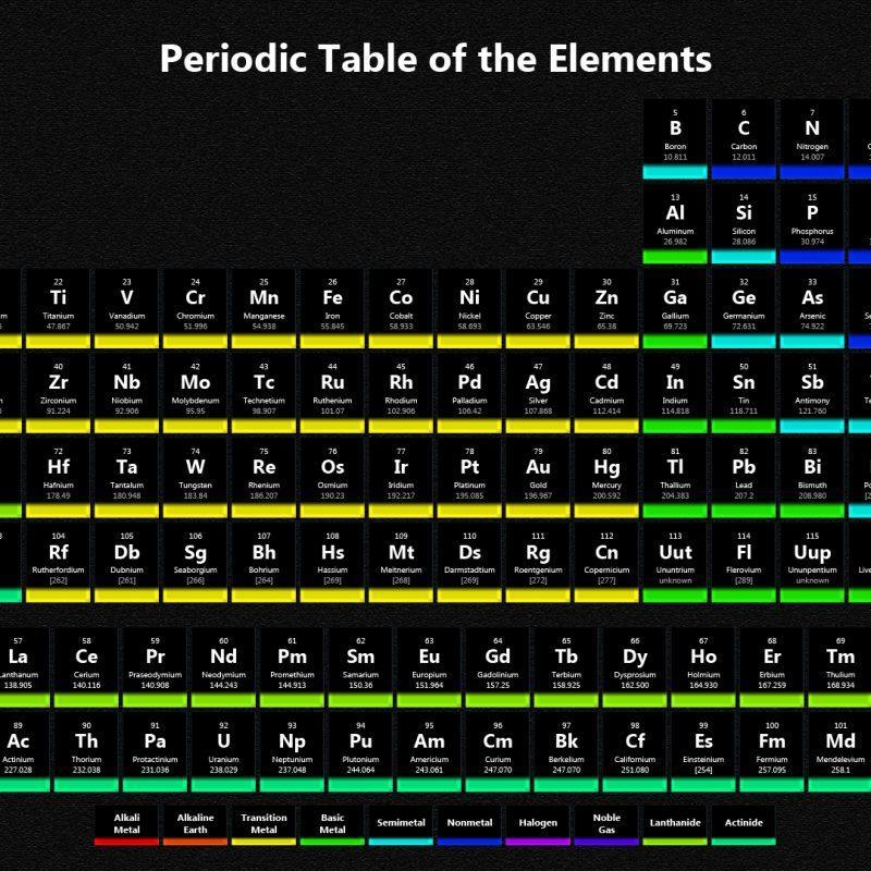 10 Most Popular Hd Periodic Table Wallpaper FULL HD 1080p For PC Desktop 2018 free download tvb686 periodic table wallpapers periodic table hd pics 37 800x800