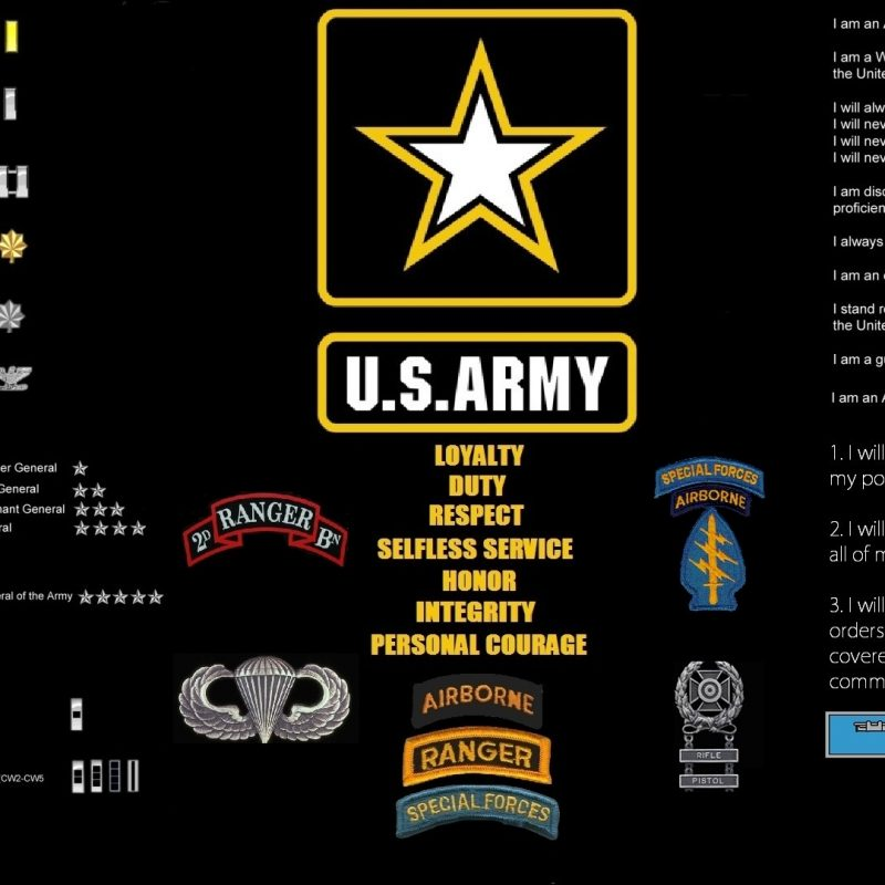 10 Latest United States Army Wallpaper FULL HD 1080p For PC Background 2018 free download wallpaper 1920x1080 px army military united states army united 800x800